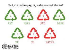 műanyag típusok