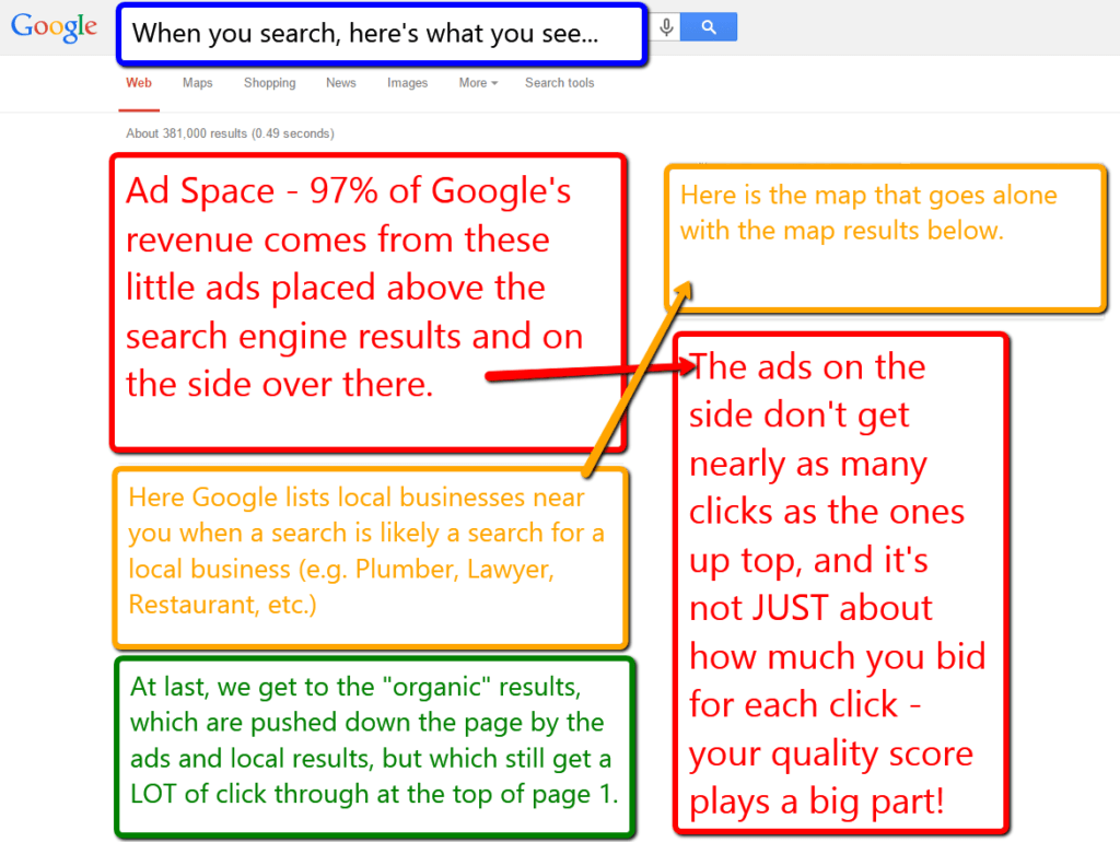 Search_Engine_Results_Positioning