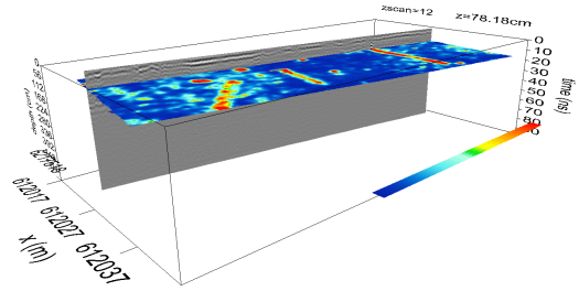 Derived depth-slice showing the extent of the buried pipe and a few other buried features.