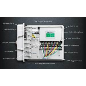 Terrific Modern Sprinkler System Wiring Diagram Basics New Hunter Pro C Wiring 101 Vieworaxxcnl