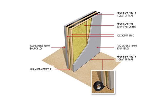 Wood Flooring Moisture Content Wood Floors Installation