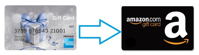 amex gift card amazon