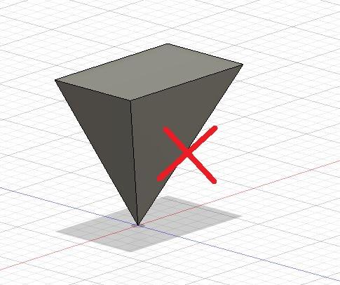 3D-mallinnus palvelu