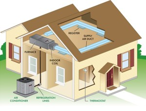 HVAControl Inc  HVAC services: Air Conditioning and Cooling Systems  AC Repair, AC