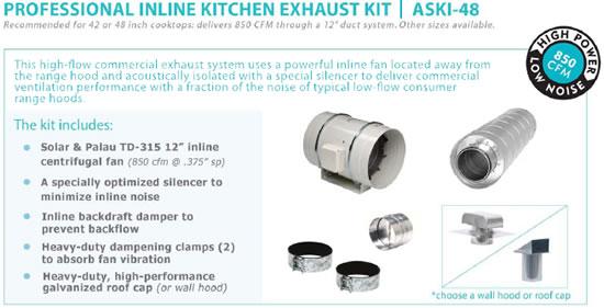 s p fan kitchen ventilation kits