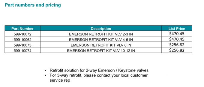 Siemens Butterfly Valve Actuator Retrofit Kit Part Numbers