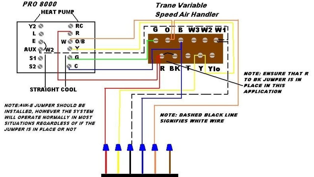 W1, W2 & E - HVAC  Wire Thermostat Wiring Diagram Emerson on