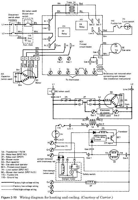 hot air furnace circuit board control center  hvac