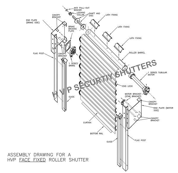 Replacement Motor For Roller Garage Door Automotivegarage Org