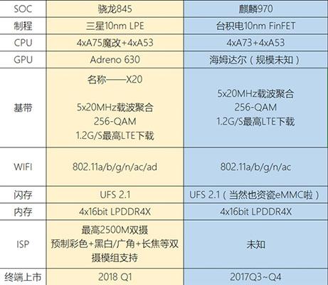LG G6, smartphone solido e affidabile