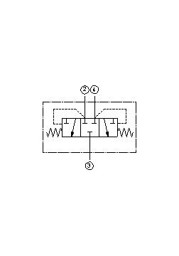 sunhydraulics_DSCL