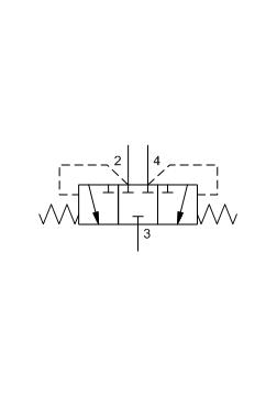 sunhydraulics_DSCS-DSES-DSGS-DSIS