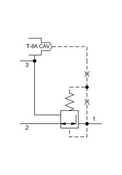 sunhydraulics_PPDB8-PPDF8-PPFB8-PPHB8-PPJB8