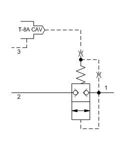 sunhydraulics_RSFS8-RSHS8-RSJS8