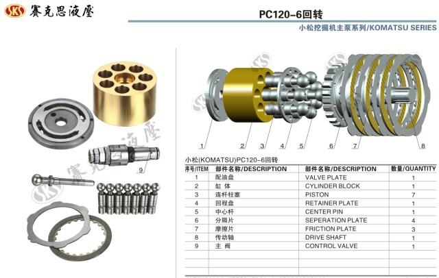 Запчасти к гидронасосам Komatsu серии PC200-6/PC450/LMF45/HPV220-8 SWING MOTORS