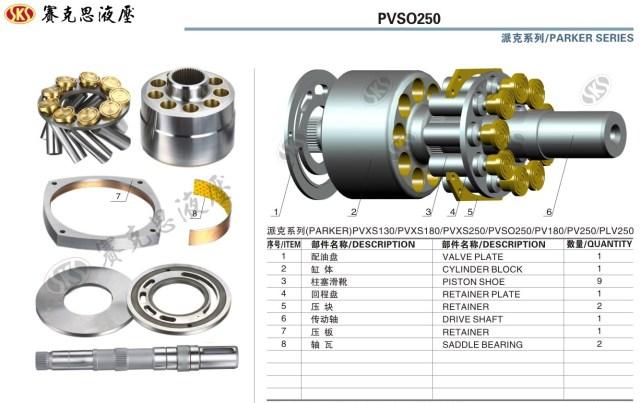 Запчасти к гидронасосам на Parker серии PVSO250