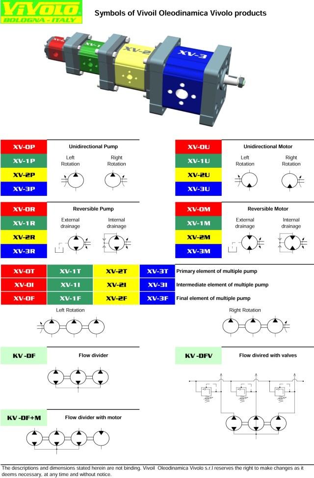 vivoil-multisections