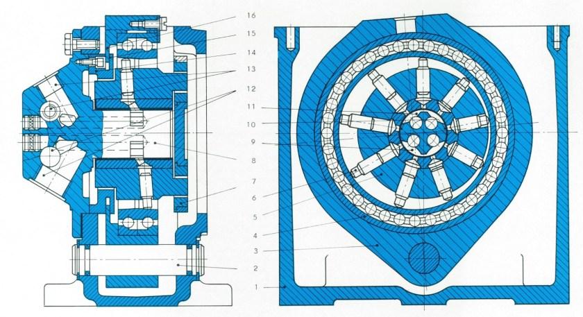 Aufbau der RKP nach TGL 10868 - Orsta Hydraulik radial piston pump