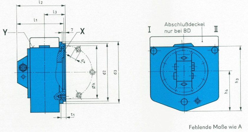 Bezeichnung der Abmessungen Bauform B und BD [TGL 10868]