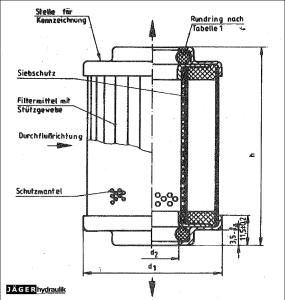 Größe eines Filterelements nach TGL 39077