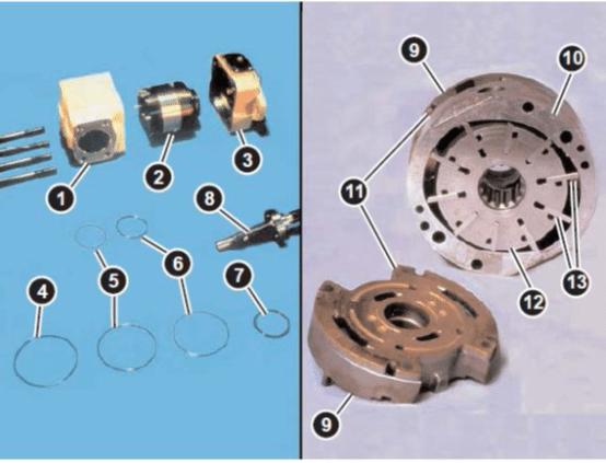Pièces d'une pompe hydraulique à palettes
