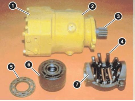 Pompe hydraulique à pistons