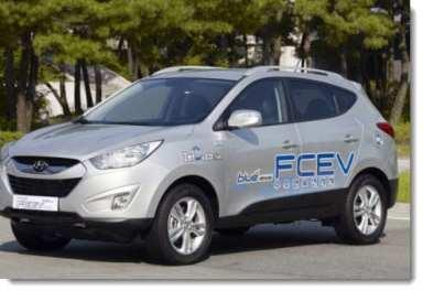 Hyundai hydrogen fuel