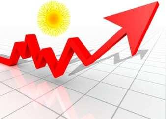 Solar Energy Production Increase
