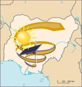 Solar energy - Nigeria