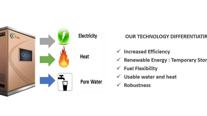 h2e Power uses solid oxide fuel cell tech to bring clean and affordable energy to all