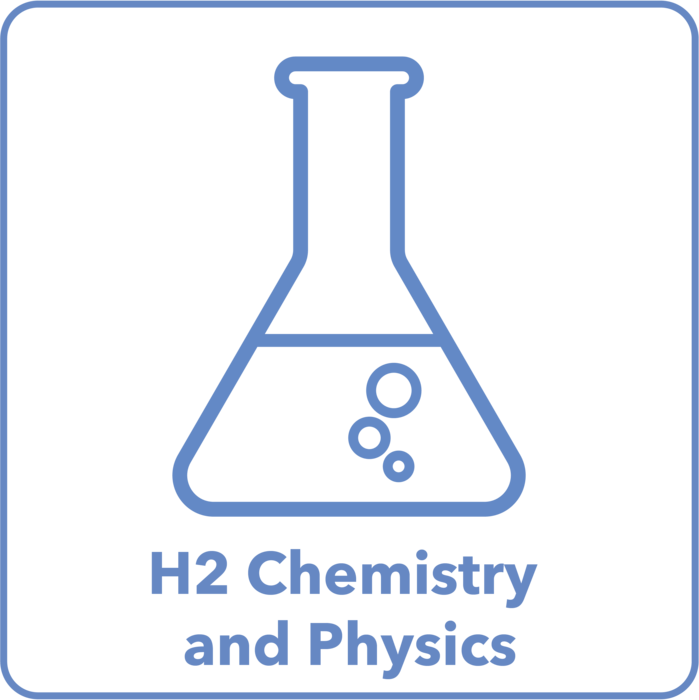 H2 Chemistry and Physics Studies