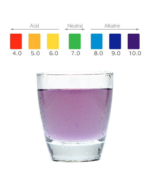 pH Level of Ionized, Alkaline water
