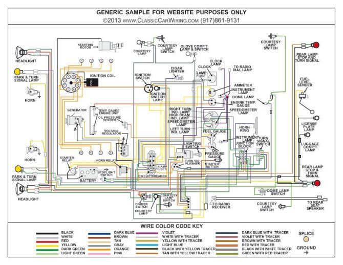 free auto wiring diagram 1964 ford f100 thru f750 truck