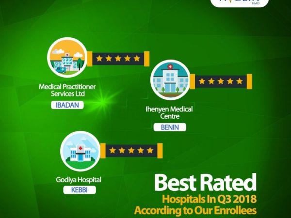 Hygeia HMO wfd12 Best Hospitals In Nigeria Q3 2018
