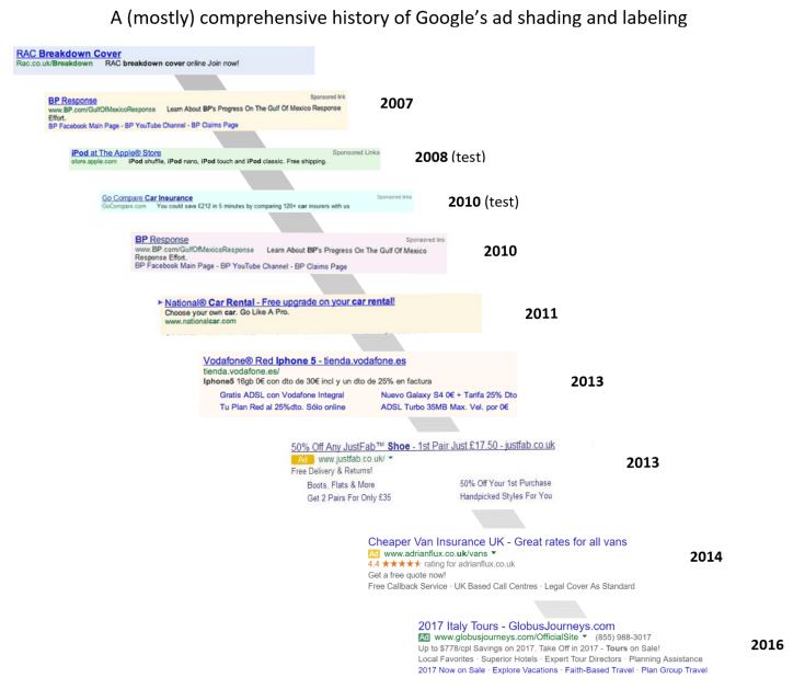 Die Entwicklung der Anzeigenkennzeichnung bei Google nach searchengineland.com