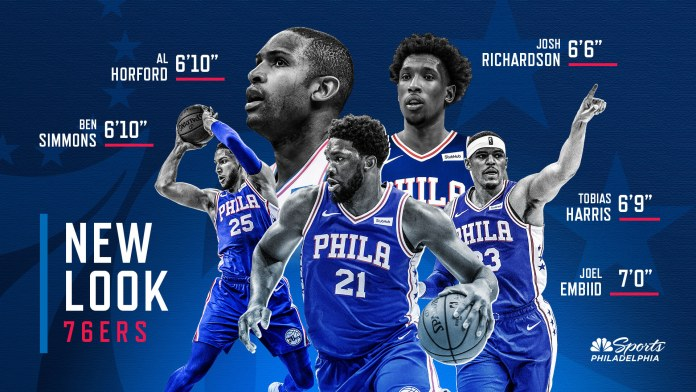 Can The Sixers Become-2