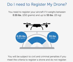 register-drone