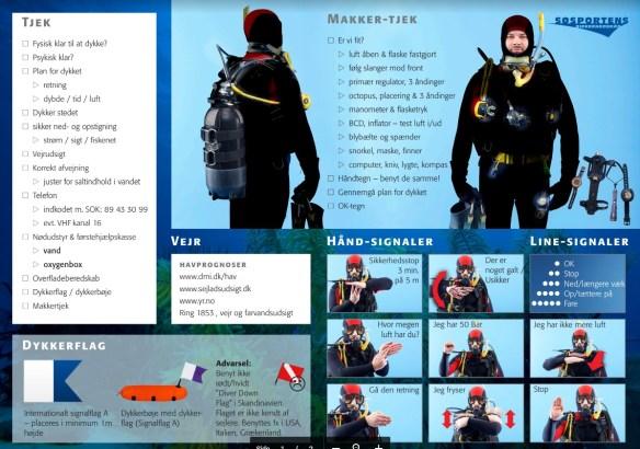 Dykkertavle side 1