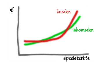 sporteconomie2