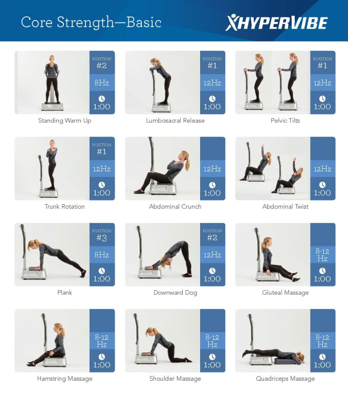 Home Exercise Equipment For Beginners: Gym Machine Workout Routines For Beginners