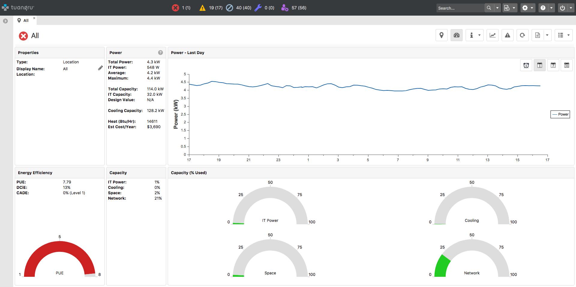 DCIM Tools Dashboard