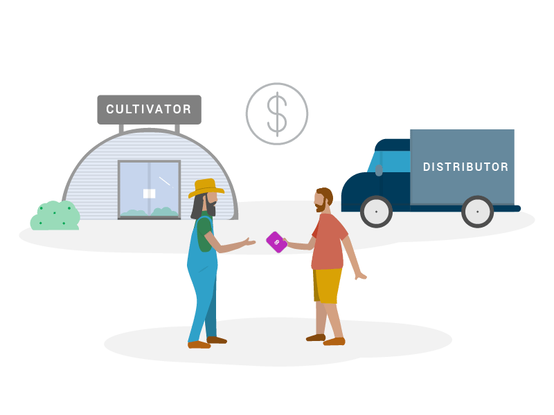 Cultivator completing a B2B payment with Hypur