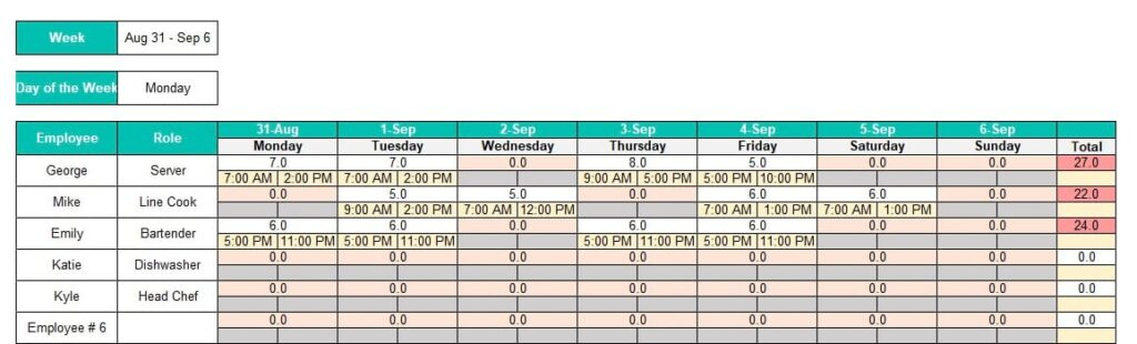 Human resources | how to written by: 3 Simple Steps To Schedule Shifts In Excel Hyre