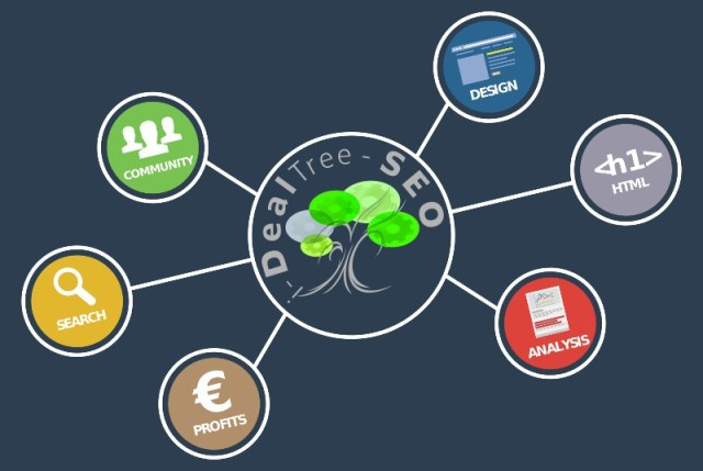 i-DealTree - Marketing analysis consulting