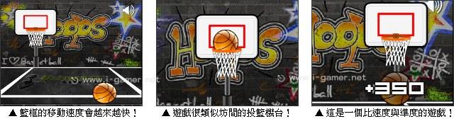 投籃機 - 遊戲天堂
