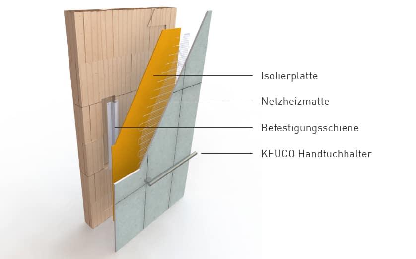 (Bild: Etherma Elektrowärme GmbH)