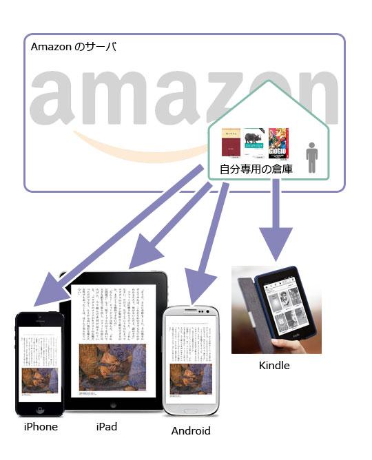 AmazonCloud03.jpg