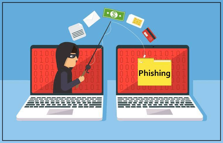Phishing - Definição