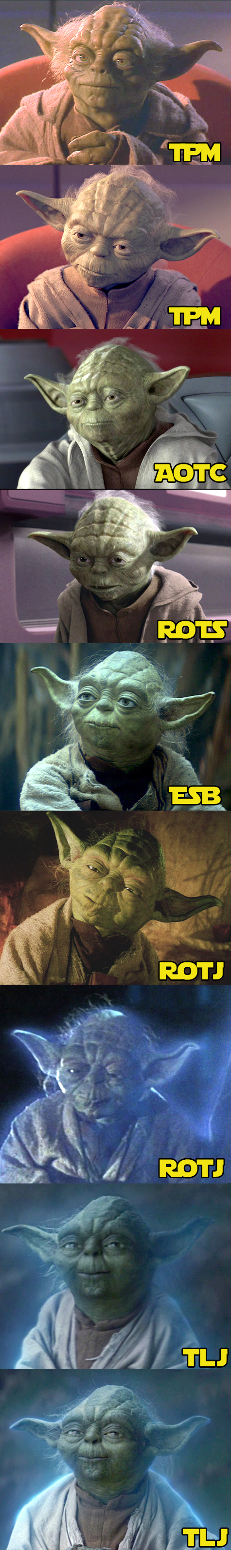 A Yoda comparison thru all episodes he was in