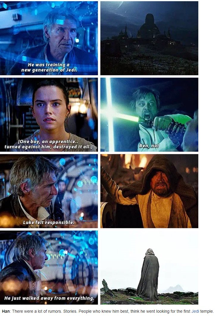 It was all in TFA, Luke never left a map to find him, it was a map to the First Jedi Temple were Luke was rumored to be
